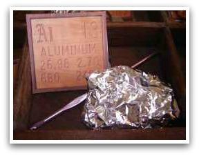Periodic table for kids - Aluminum
