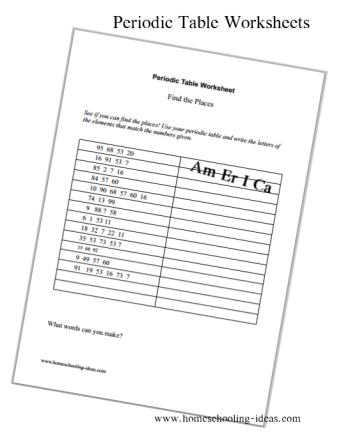 Printable periodic table worksheets example