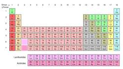 picture about Printable Periodic Table Color titled Printable Periodic Desk of Products