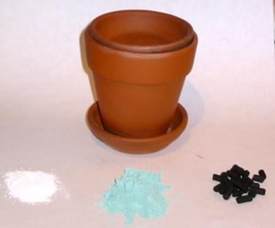 The Smelting Kit
