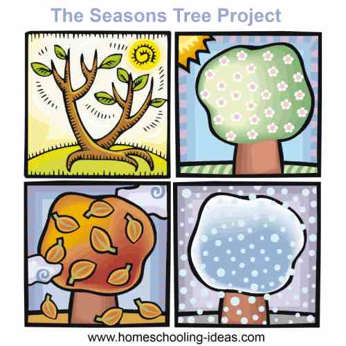 Seasons Tree Project