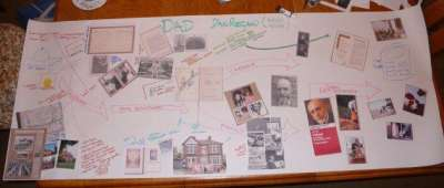 Homeschool timeline - Dad's life