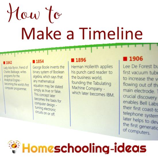 How to Make a Timeline - Make your own Timeline for Homeschool