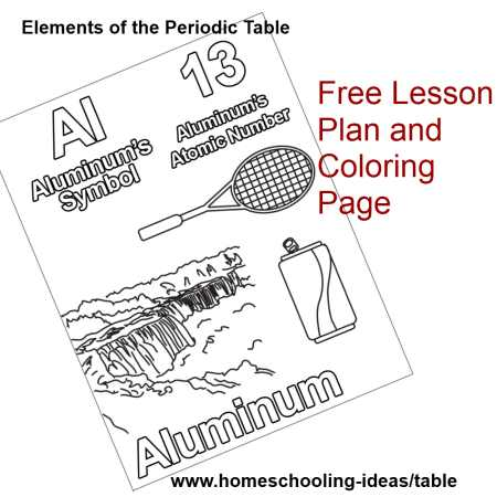 this free aluminum lesson was written by teresa bondora author of the periodic table of elements coloring book