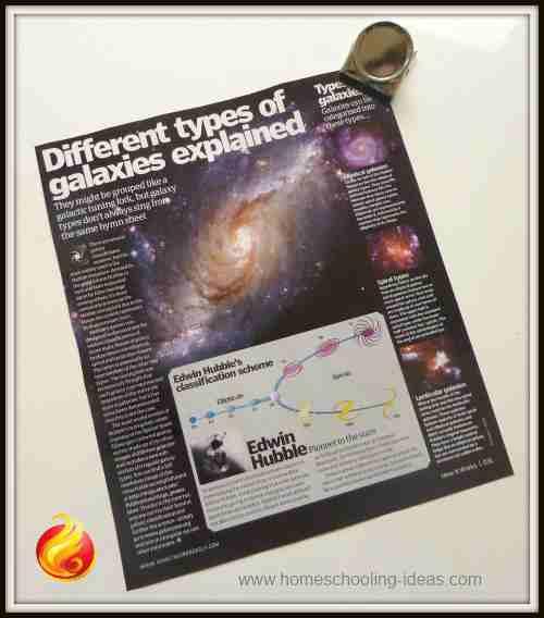 Upcycled magazine posters