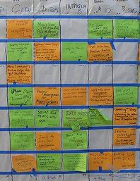 Daily Homeschool Schedule - planning with post-it notes