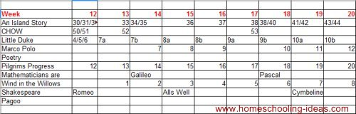 example homeschool weekly schedule